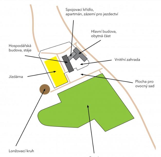 בית פרטי מפואר חדש ענק למכירה ליד ברנו, 320 מר שטח בנוי (8)